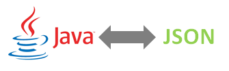 Java JSON Example