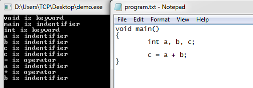 Lexical Analyzer in C and C++ - The Crazy Programmer