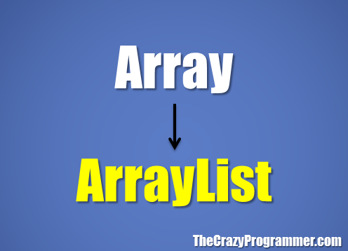 Convert Array to ArrayList in Java
