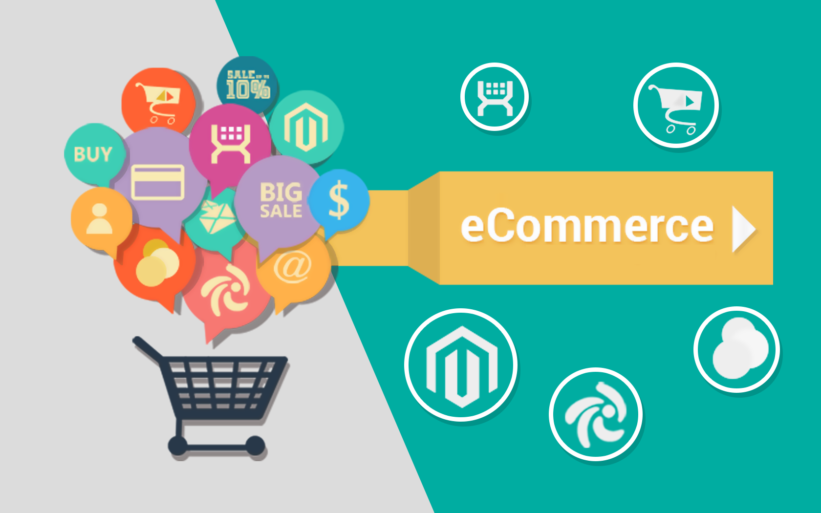 How to Get the Most Out of Your eCommerce Experience