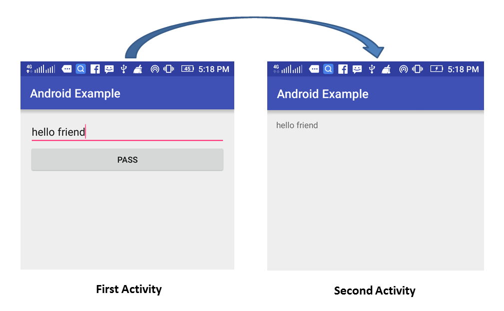 How to Pass Data from One Activity to Another in Android