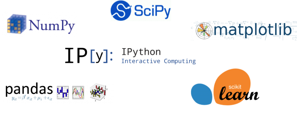 Best Python Machine Learning Libraries 1