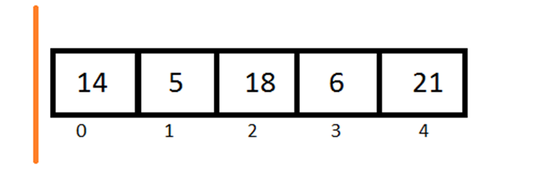 Python Insertion Sort 1
