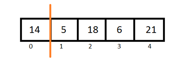 Python Insertion Sort 2