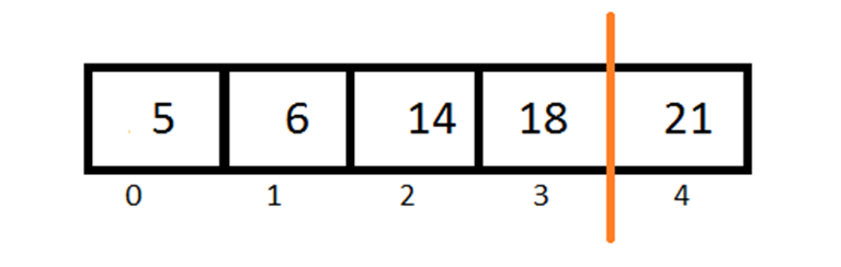 Python Insertion Sort 5