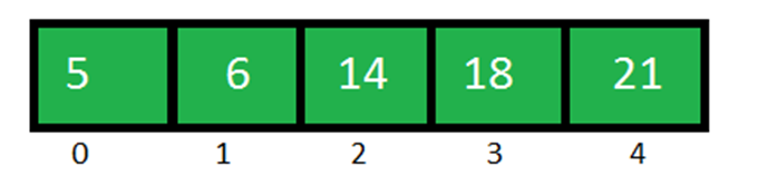 Python Insertion Sort 6