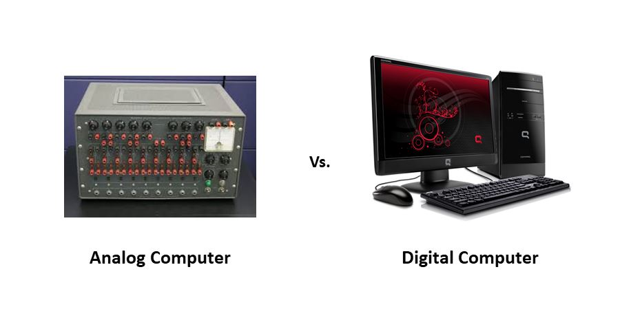 the differences between desktop computers and laptop computers If a desktop computer is a microcomputer, then a laptop is a mobile computer there are so many different types of mobile computers though, even beyond laptop-like devices below is a list of devices that could be categorized as mobile computers.