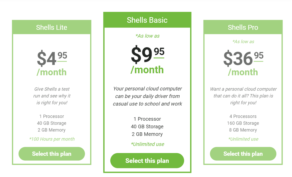Shells Pricing