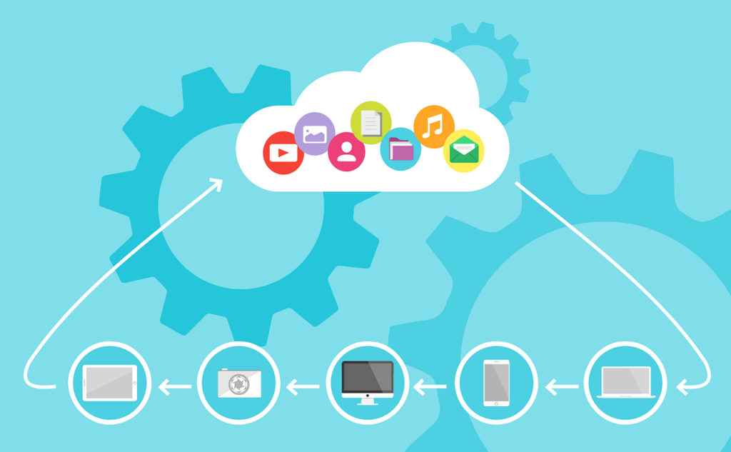 Advantages and Disadvantages of Virtualization in Cloud Computing