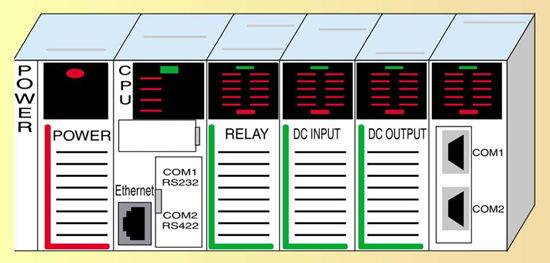 What is PLC Programming